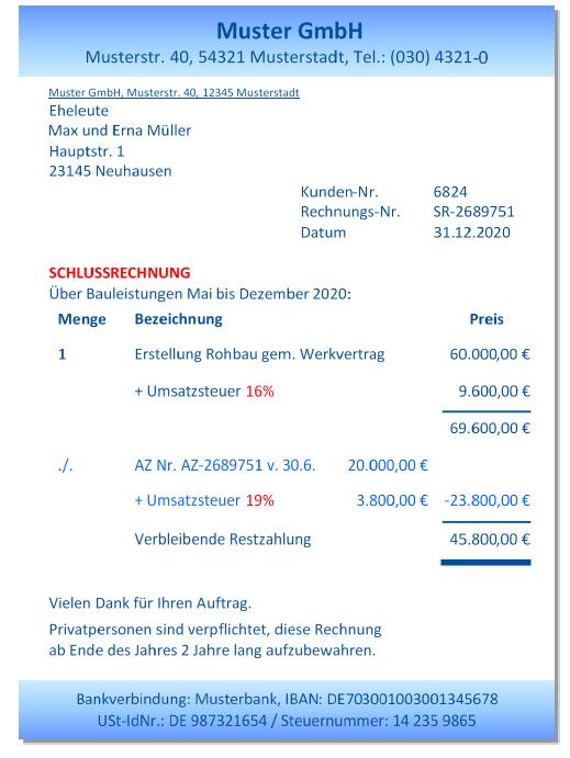Umsatzsenkung Anzahlungen Und Teilleistungen Reiner Lothspeich Steuerberatungsgesellschaft Mbh